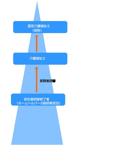 実務研修イメージ.png